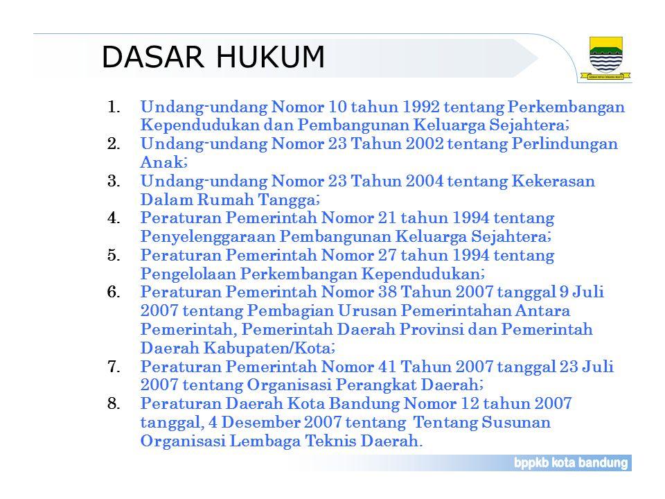 DASAR HUKUM 1.Undang-undang Nomor 10 tahun 1992 tentang Perkembangan Kependudukan dan Pembangunan Keluarga Sejahtera; 2.Undang-undang Nomor 23 Tahun 2002 tentang Perlindungan Anak; 3.Undang-undang Nomor 23 Tahun 2004 tentang Kekerasan Dalam Rumah Tangga; 4.Peraturan Pemerintah Nomor 21 tahun 1994 tentang Penyelenggaraan Pembangunan Keluarga Sejahtera; 5.Peraturan Pemerintah Nomor 27 tahun 1994 tentang Pengelolaan Perkembangan Kependudukan; 6.Peraturan Pemerintah Nomor 38 Tahun 2007 tanggal 9 Juli 2007 tentang Pembagian Urusan Pemerintahan Antara Pemerintah, Pemerintah Daerah Provinsi dan Pemerintah Daerah Kabupaten/Kota; 7.Peraturan Pemerintah Nomor 41 Tahun 2007 tanggal 23 Juli 2007 tentang Organisasi Perangkat Daerah; 8.Peraturan Daerah Kota Bandung Nomor 12 tahun 2007 tanggal, 4 Desember 2007 tentang Tentang Susunan Organisasi Lembaga Teknis Daerah.