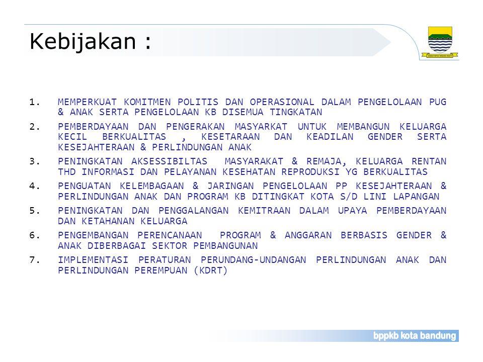 Program 2011 Program 2011 a.Peningkatan komitmen terhadap program KRR-PUP; b.Peningkatan akses dan kualitas pengelolaan PIK-KRR; c.Peningkatan jaringan kemitraan program KRR-PUP