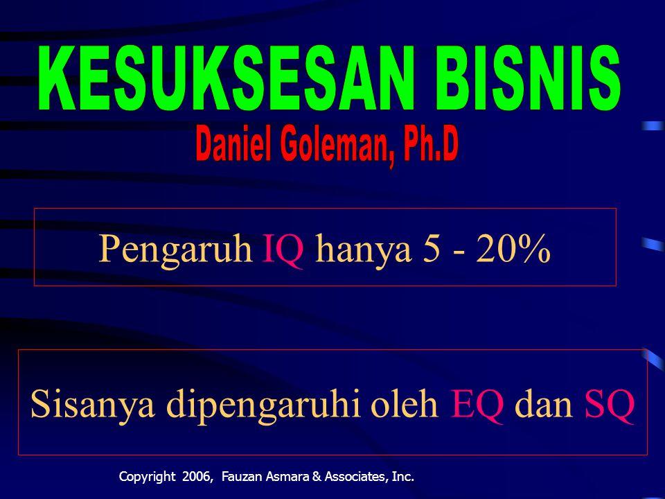 POTENSI OTAK Prof. Dr. David Mc.Clelland Jepang 95 % Amerika 90 % Jerman 85 % Korea 75 % Singapura 65% Malaysia 40 % Indonesia 10 % Copyright, 2006, F