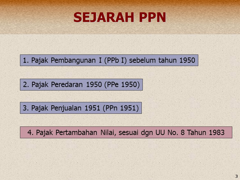 3 SEJARAH PPN 1. Pajak Pembangunan I (PPb I) sebelum tahun 1950 2. Pajak Peredaran 1950 (PPe 1950) 3. Pajak Penjualan 1951 (PPn 1951) 4. Pajak Pertamb
