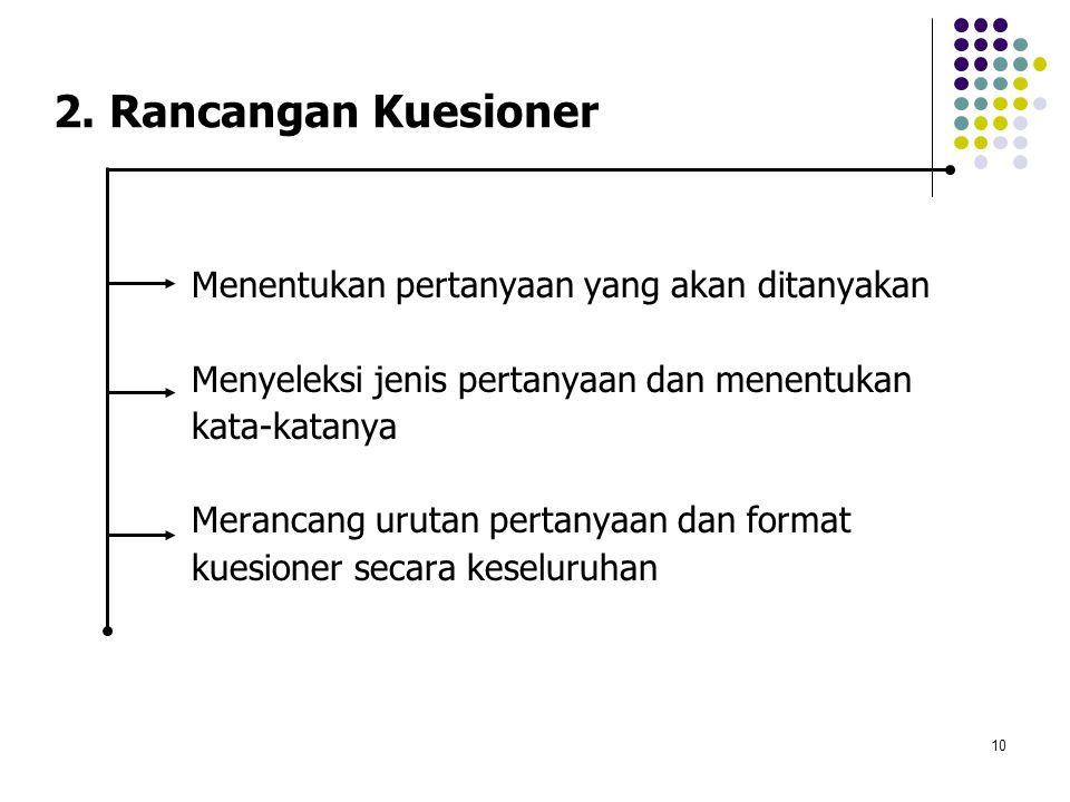 10 2. Rancangan Kuesioner Menentukan pertanyaan yang akan ditanyakan Menyeleksi jenis pertanyaan dan menentukan kata-katanya Merancang urutan pertanya