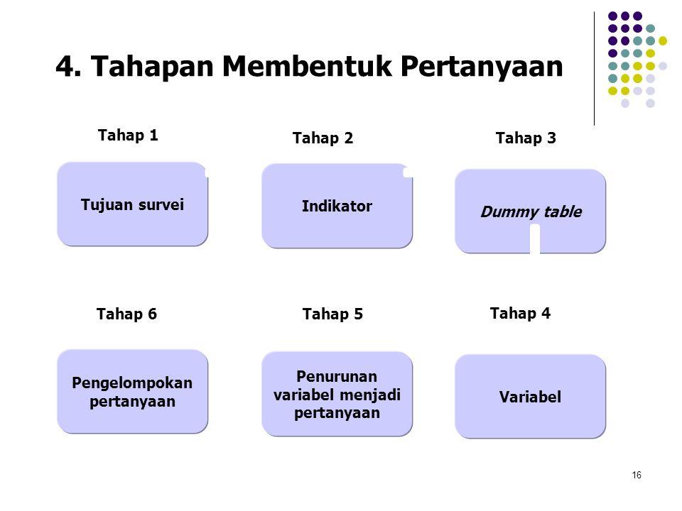 16 4. Tahapan Membentuk Pertanyaan Indikator Dummy table Variabel Penurunan variabel menjadi pertanyaan Pengelompokan pertanyaan Tujuan survei Tahap 4