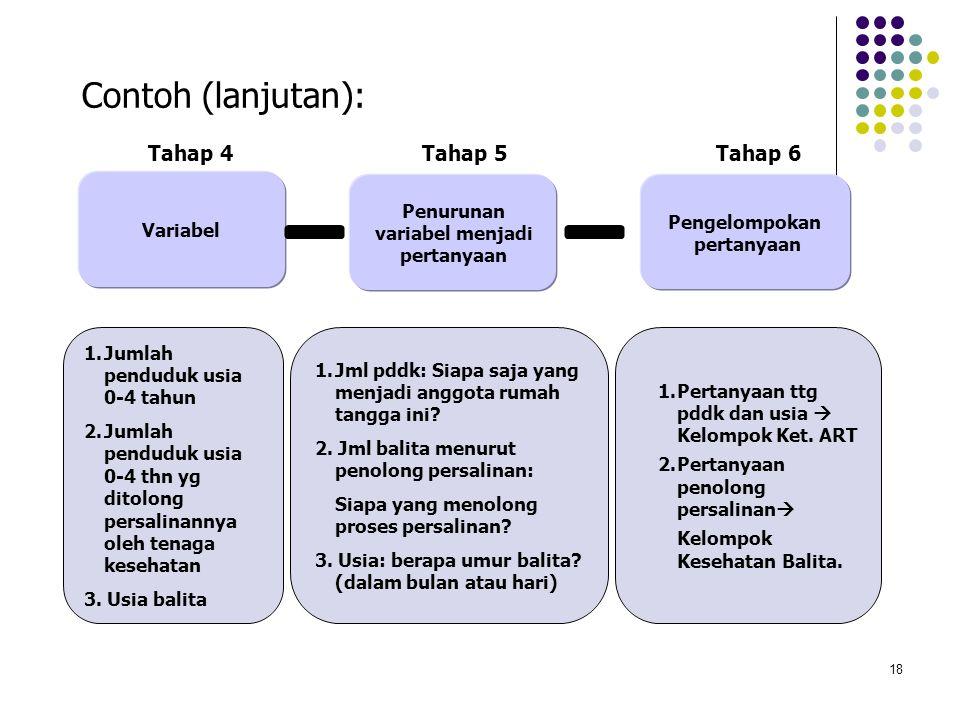 18 Contoh (lanjutan): Penurunan variabel menjadi pertanyaan Pengelompokan pertanyaan Variabel 1.Jumlah penduduk usia 0-4 tahun 2.Jumlah penduduk usia