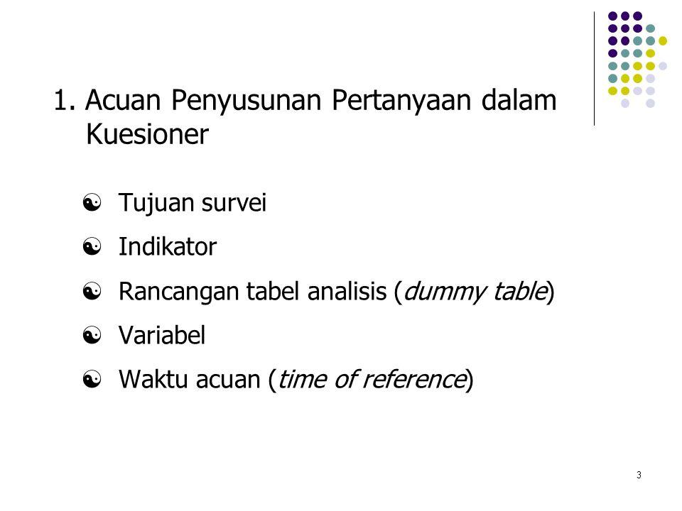 3 1. Acuan Penyusunan Pertanyaan dalam Kuesioner  Tujuan survei  Indikator  Rancangan tabel analisis (dummy table)  Variabel  Waktu acuan (time o