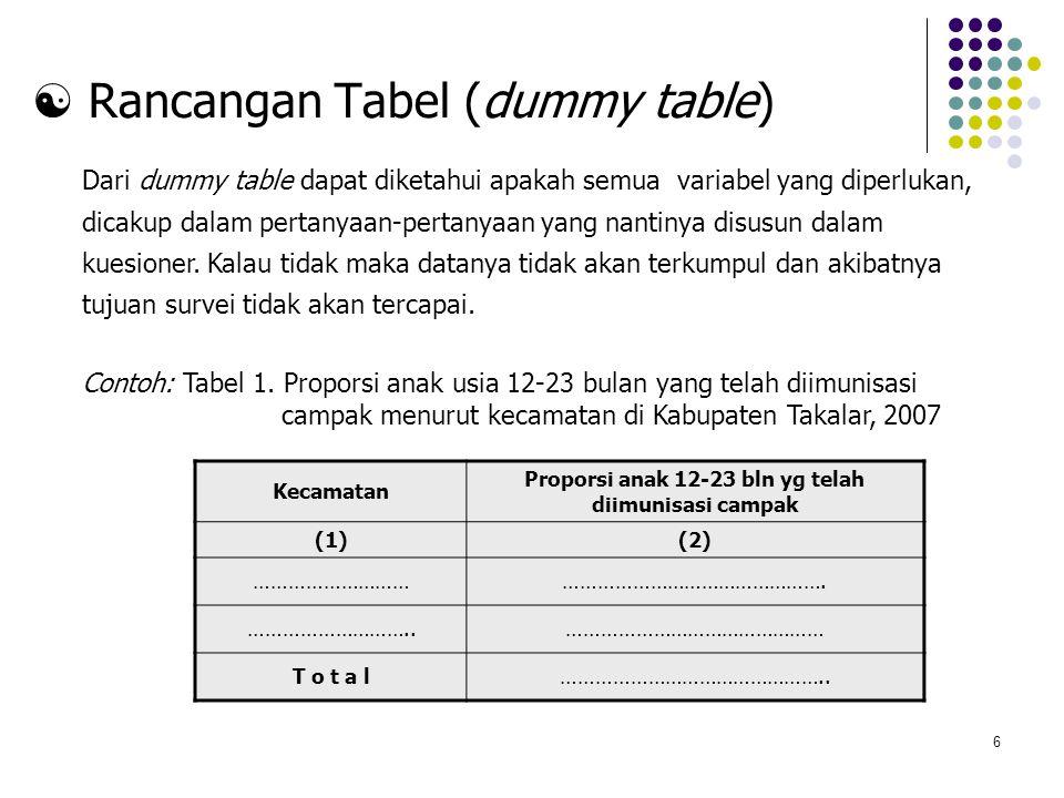 6  Rancangan Tabel (dummy table) Dari dummy table dapat diketahui apakah semua variabel yang diperlukan, dicakup dalam pertanyaan-pertanyaan yang nan