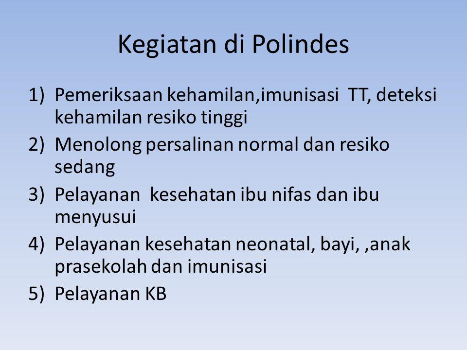 Kegiatan di Polindes 1)Pemeriksaan kehamilan,imunisasi TT, deteksi kehamilan resiko tinggi 2)Menolong persalinan normal dan resiko sedang 3)Pelayanan