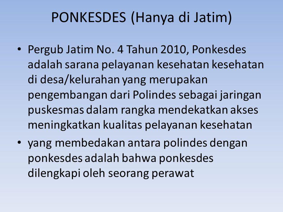 PONKESDES (Hanya di Jatim) Pergub Jatim No. 4 Tahun 2010, Ponkesdes adalah sarana pelayanan kesehatan kesehatan di desa/kelurahan yang merupakan penge