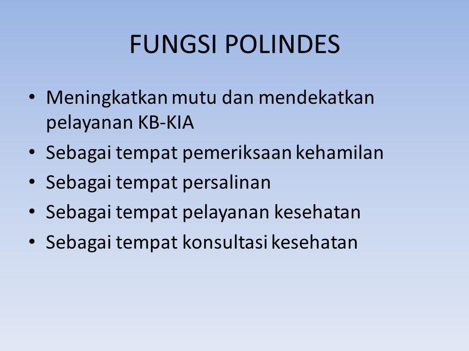 FUNGSI POLINDES Meningkatkan mutu dan mendekatkan pelayanan KB-KIA Sebagai tempat pemeriksaan kehamilan Sebagai tempat persalinan Sebagai tempat pelay