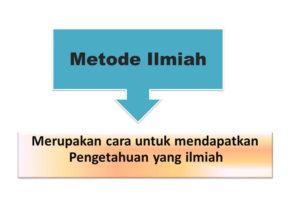 Merupakan cara untuk mendapatkan Pengetahuan yang ilmiah Metode Ilmiah