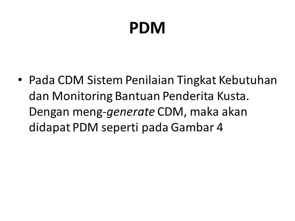 PDM Pada CDM Sistem Penilaian Tingkat Kebutuhan dan Monitoring Bantuan Penderita Kusta. Dengan meng-generate CDM, maka akan didapat PDM seperti pada G