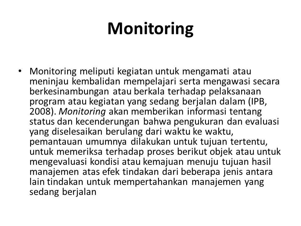 Monitoring Monitoring meliputi kegiatan untuk mengamati atau meninjau kembalidan mempelajari serta mengawasi secara berkesinambungan atau berkala terh