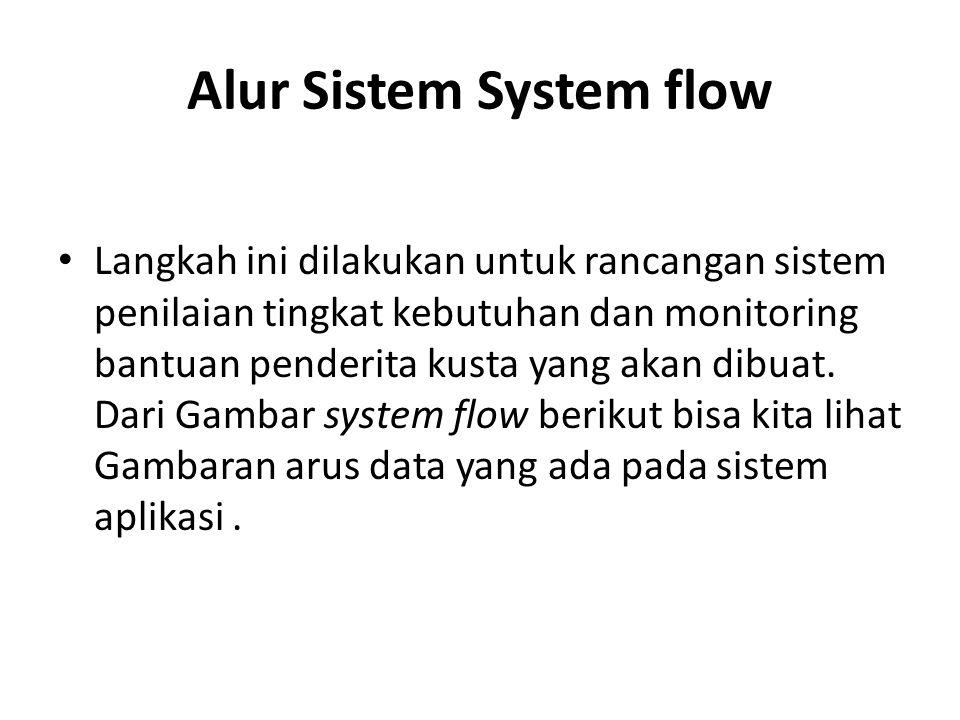Alur Sistem System flow Langkah ini dilakukan untuk rancangan sistem penilaian tingkat kebutuhan dan monitoring bantuan penderita kusta yang akan dibu