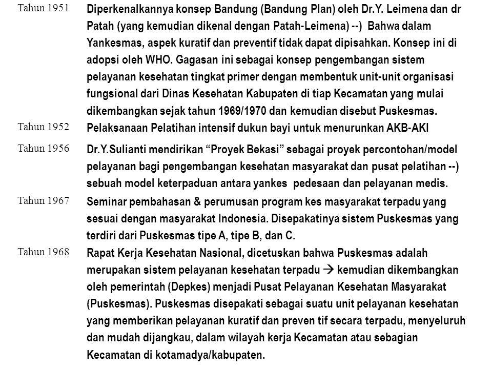 Tahun 1951 Diperkenalkannya konsep Bandung (Bandung Plan) oleh Dr.Y. Leimena dan dr Patah (yang kemudian dikenal dengan Patah-Leimena) --) Bahwa dalam