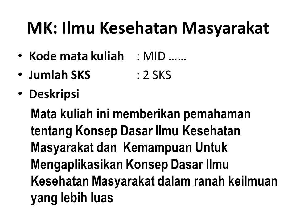 MK: Ilmu Kesehatan Masyarakat Kode mata kuliah: MID …… Jumlah SKS: 2 SKS Deskripsi Mata kuliah ini memberikan pemahaman tentang Konsep Dasar Ilmu Kese