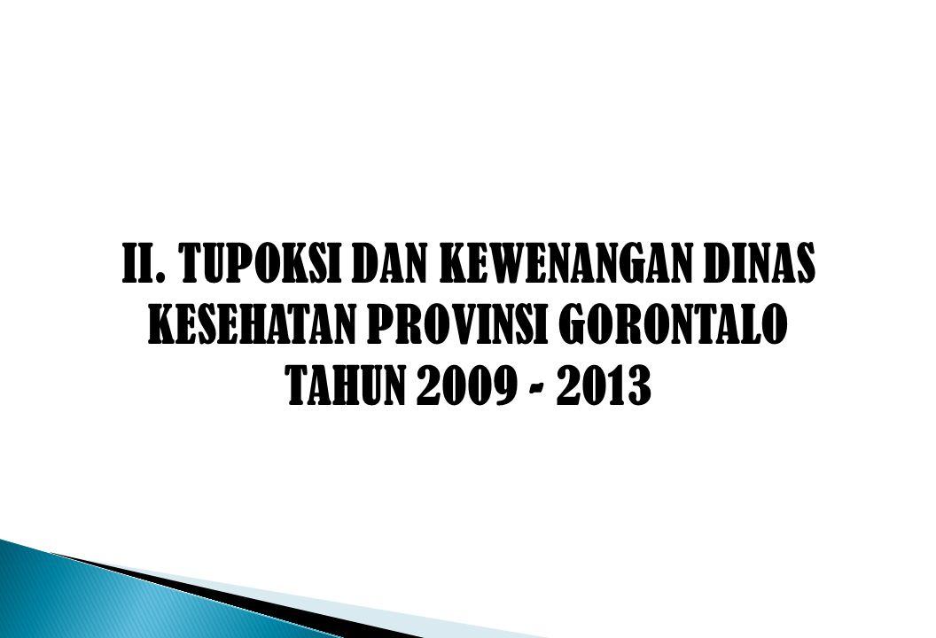 II. TUPOKSI DAN KEWENANGAN DINAS KESEHATAN PROVINSI GORONTALO TAHUN 2009 - 2013