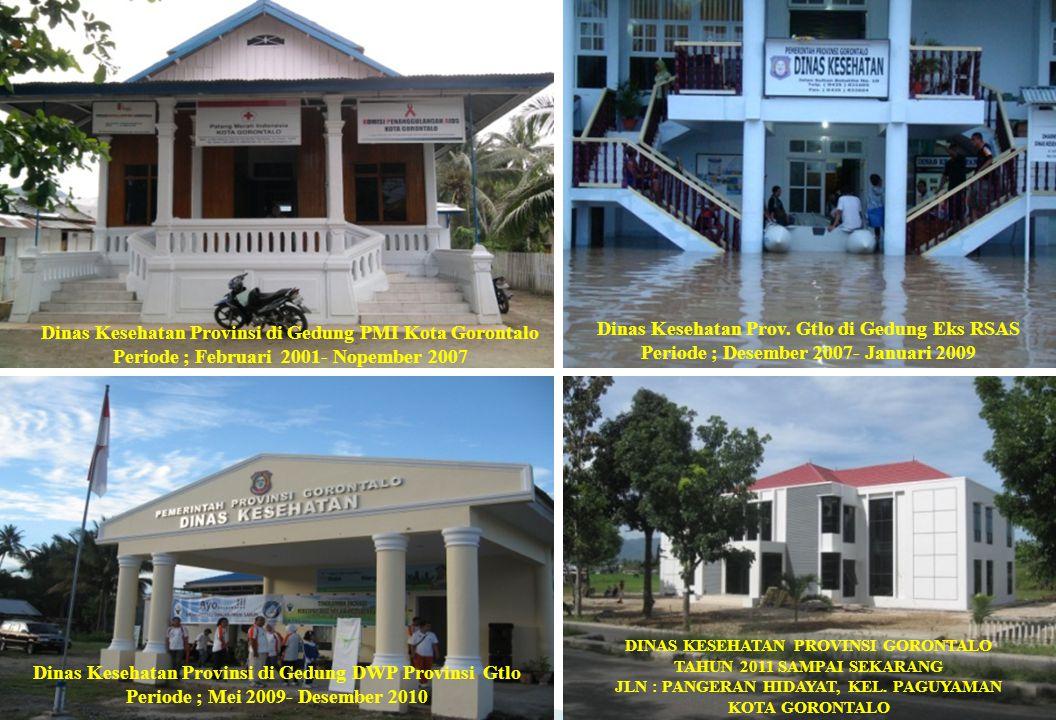 18 Dinas Kesehatan Provinsi di Gedung PMI Kota Gorontalo Periode ; Februari 2001- Nopember 2007 Dinas Kesehatan Prov. Gtlo di Gedung Eks RSAS Periode