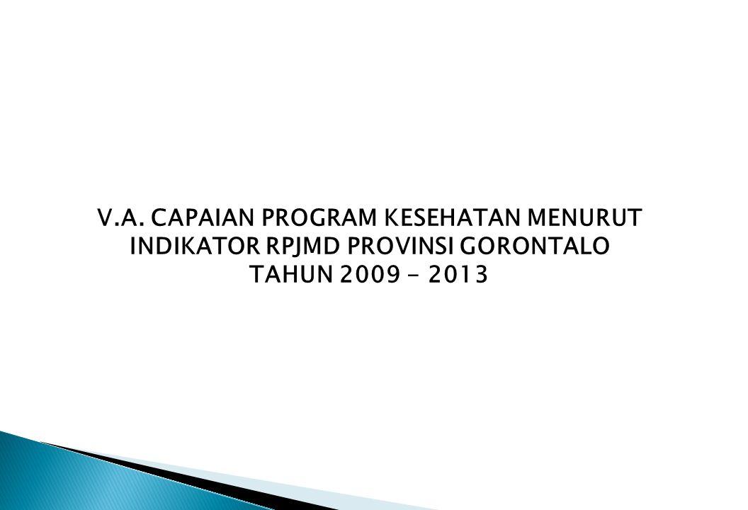 V.A. CAPAIAN PROGRAM KESEHATAN MENURUT INDIKATOR RPJMD PROVINSI GORONTALO TAHUN 2009 - 2013