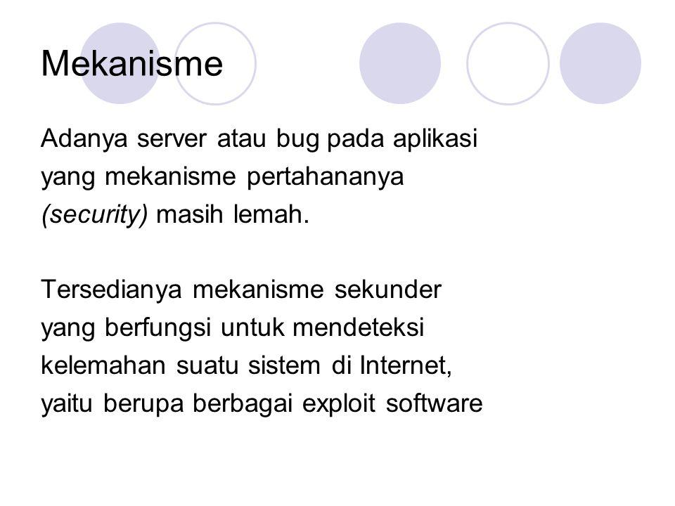 Mekanisme Adanya server atau bug pada aplikasi yang mekanisme pertahananya (security) masih lemah. Tersedianya mekanisme sekunder yang berfungsi untuk