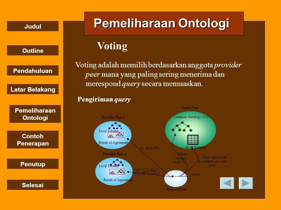 Judul Outline Pendahuluan Penutup Selesai Latar Belakang Contoh Penerapan Pemeliharaan Ontologi Pemeliharaan Ontologi Voting adalah memilih berdasarka