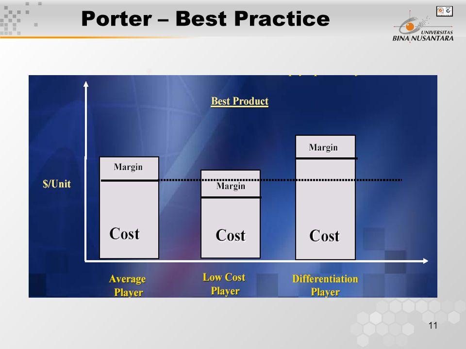 11 Porter – Best Practice