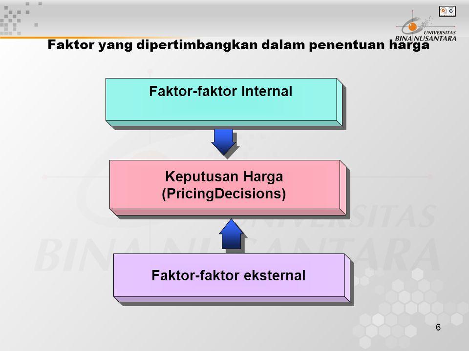 6 Faktor-faktor Internal Keputusan Harga (PricingDecisions) Keputusan Harga (PricingDecisions) Faktor-faktor eksternal Faktor yang dipertimbangkan dal