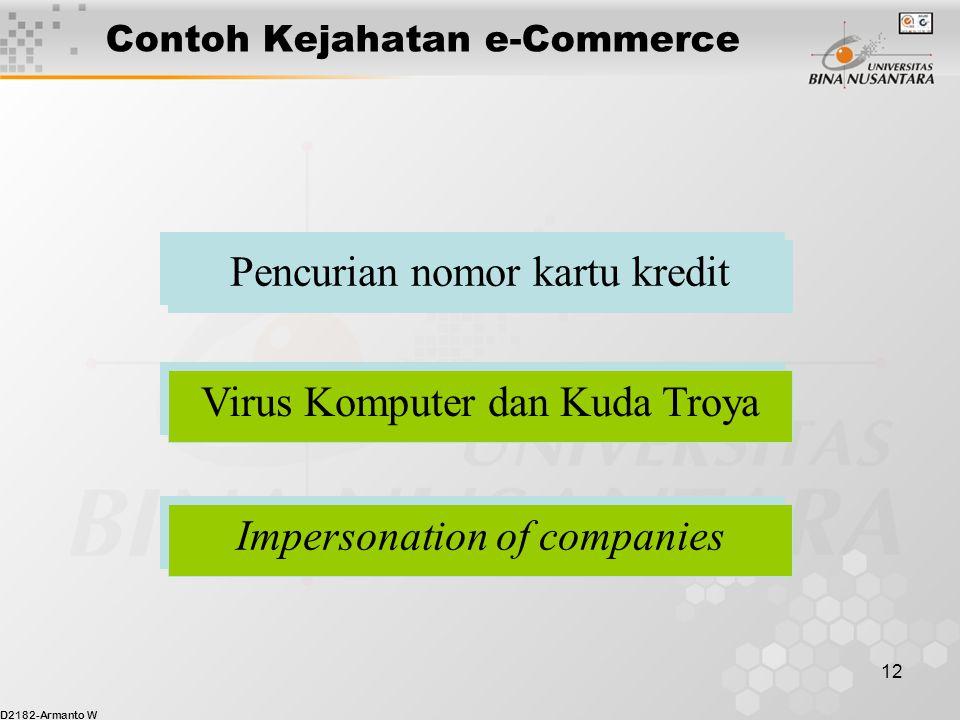 D2182-Armanto W 12 Pencurian nomor kartu kredit Virus Komputer dan Kuda Troya Impersonation of companies Contoh Kejahatan e-Commerce