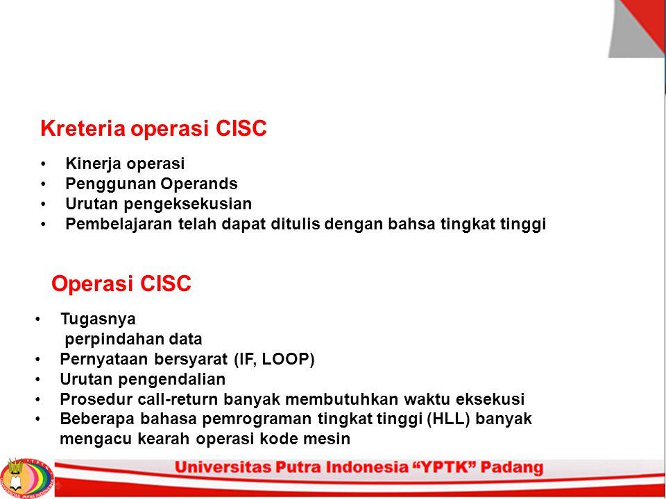 Kinerja operasi Penggunan Operands Urutan pengeksekusian Pembelajaran telah dapat ditulis dengan bahsa tingkat tinggi Kreteria operasi CISC Tugasnya p