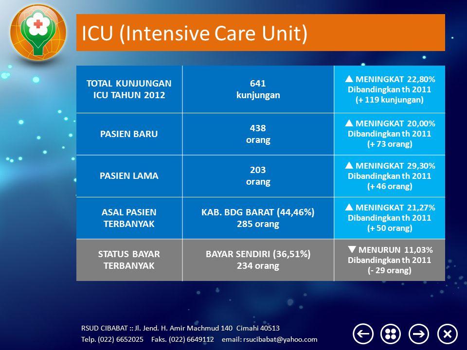 RSUD CIBABAT :: Jl. Jend. H. Amir Machmud 140 Cimahi 40513 Telp. (022) 6652025 Faks. (022) 6649112 email: rsucibabat@yahoo.com ICU (Intensive Care Uni