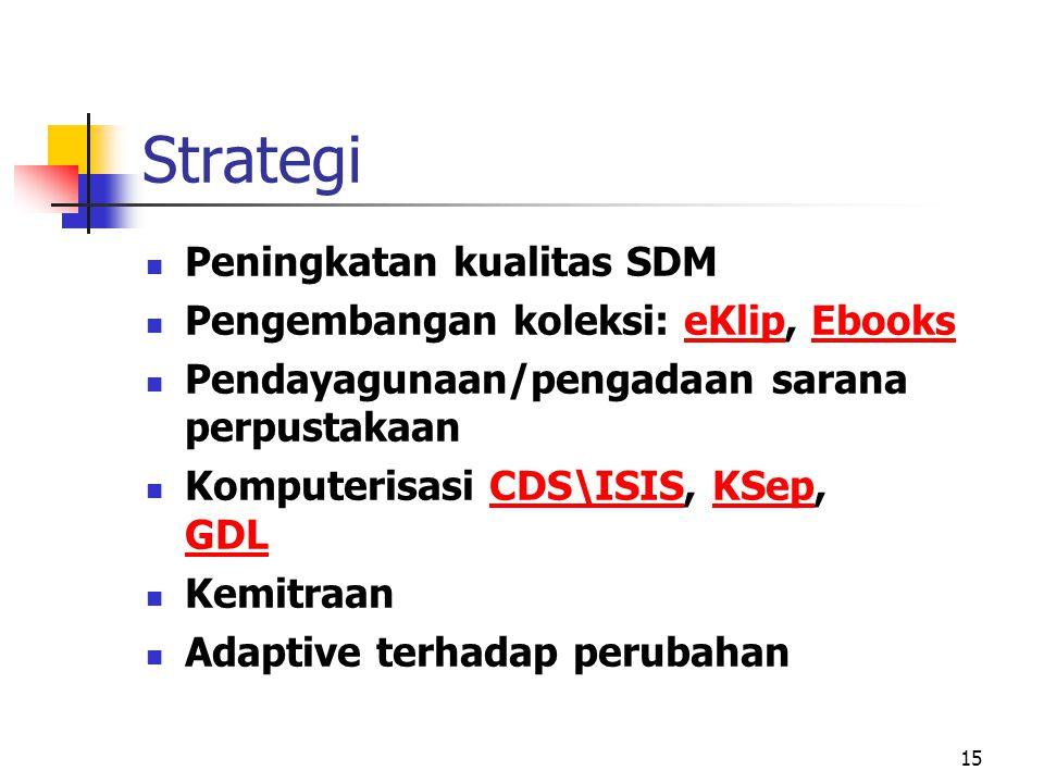 15 Strategi Peningkatan kualitas SDM Pengembangan koleksi: eKlip, Ebooks Pendayagunaan/pengadaan sarana perpustakaan Komputerisasi CDS\ISIS, KSep, GDL Kemitraan Adaptive terhadap perubahan