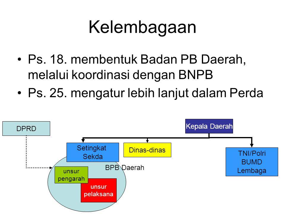 Kelembagaan Ps. 18. membentuk Badan PB Daerah, melalui koordinasi dengan BNPB Ps. 25. mengatur lebih lanjut dalam Perda unsur pelaksana unsur pengarah