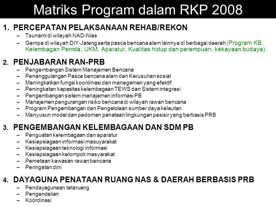 Matriks Program dalam RKP 2008 1.PERCEPATAN PELAKSANAAN REHAB/REKON –Tsunami di wilayah NAD-Nias –Gempa di wilayah DIY-Jateng serta pasca bencana alam