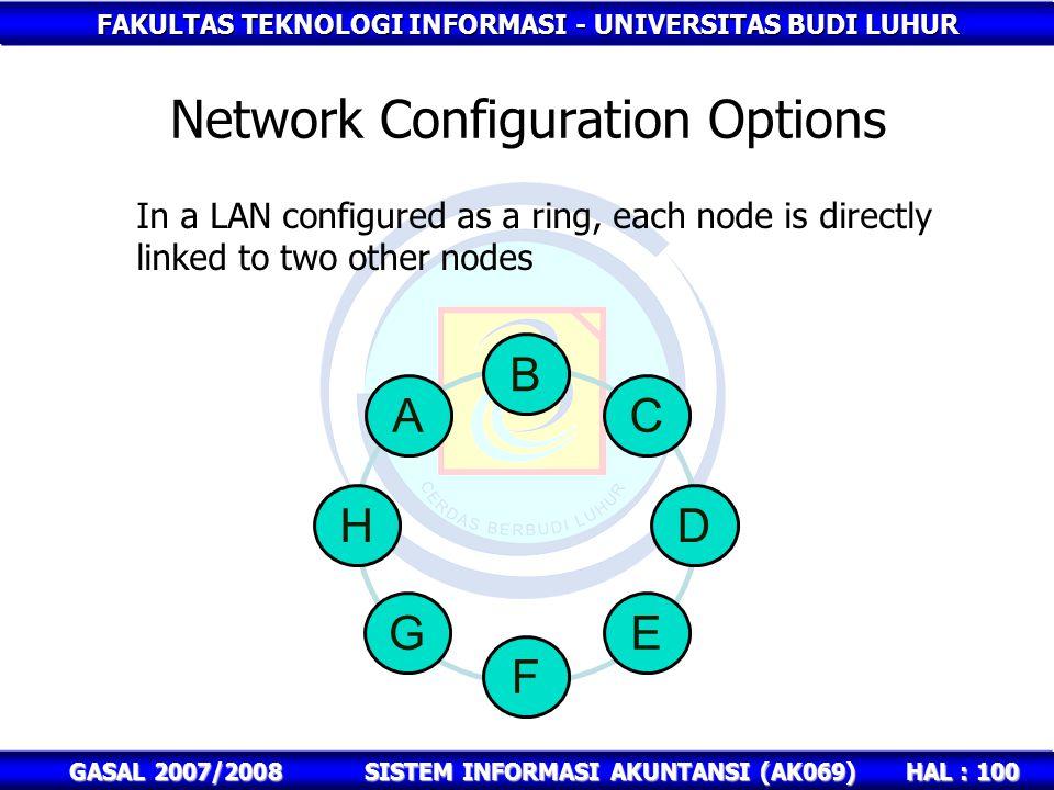 FAKULTAS TEKNOLOGI INFORMASI - UNIVERSITAS BUDI LUHUR HAL : 100 GASAL 2007/2008SISTEM INFORMASI AKUNTANSI (AK069) Network Configuration Options In a LAN configured as a ring, each node is directly linked to two other nodes A H B D C EG F