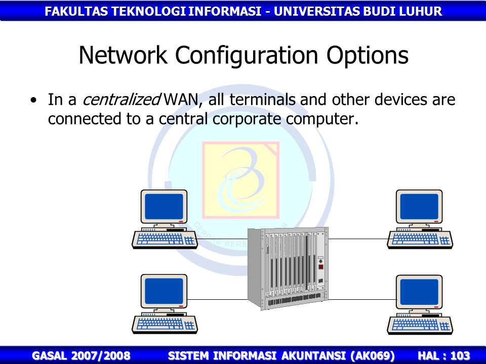 FAKULTAS TEKNOLOGI INFORMASI - UNIVERSITAS BUDI LUHUR HAL : 103 GASAL 2007/2008SISTEM INFORMASI AKUNTANSI (AK069) Network Configuration Options In a centralized WAN, all terminals and other devices are connected to a central corporate computer.