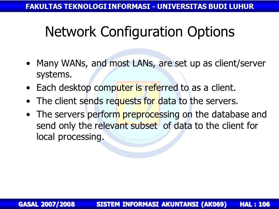 FAKULTAS TEKNOLOGI INFORMASI - UNIVERSITAS BUDI LUHUR HAL : 106 GASAL 2007/2008SISTEM INFORMASI AKUNTANSI (AK069) Network Configuration Options Many WANs, and most LANs, are set up as client/server systems.