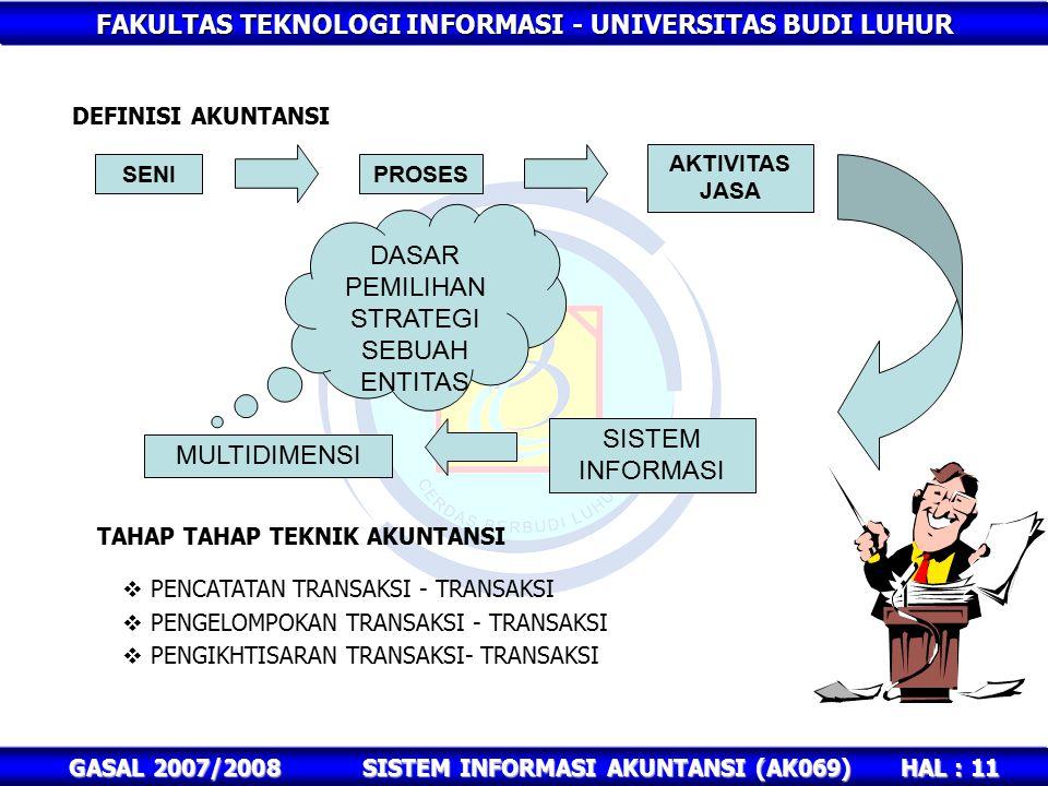 FAKULTAS TEKNOLOGI INFORMASI - UNIVERSITAS BUDI LUHUR HAL : 11 GASAL 2007/2008SISTEM INFORMASI AKUNTANSI (AK069) TAHAP TAHAP TEKNIK AKUNTANSI  PENCATATAN TRANSAKSI - TRANSAKSI  PENGELOMPOKAN TRANSAKSI - TRANSAKSI  PENGIKHTISARAN TRANSAKSI- TRANSAKSI SENIPROSES AKTIVITAS JASA SISTEM INFORMASI DEFINISI AKUNTANSI MULTIDIMENSI DASAR PEMILIHAN STRATEGI SEBUAH ENTITAS