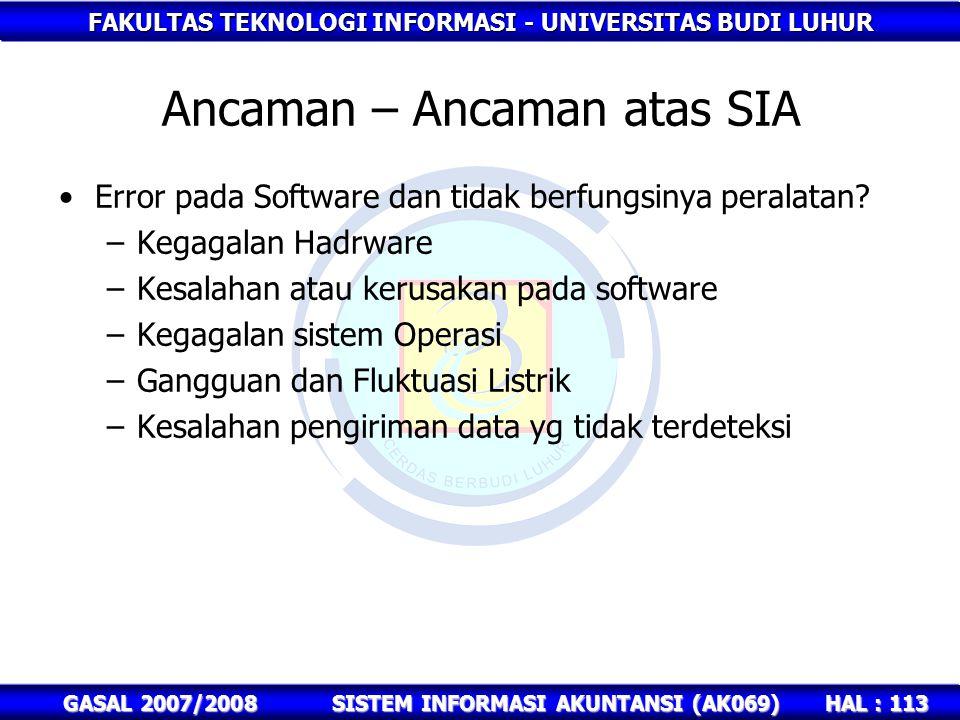 FAKULTAS TEKNOLOGI INFORMASI - UNIVERSITAS BUDI LUHUR HAL : 113 GASAL 2007/2008SISTEM INFORMASI AKUNTANSI (AK069) Ancaman – Ancaman atas SIA Error pada Software dan tidak berfungsinya peralatan.
