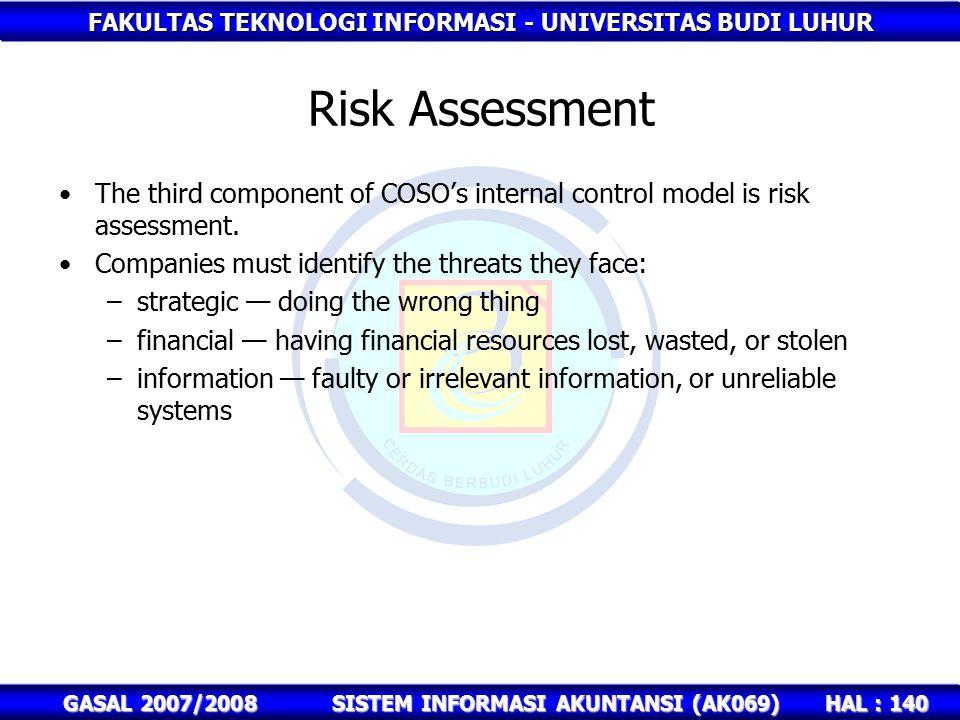 FAKULTAS TEKNOLOGI INFORMASI - UNIVERSITAS BUDI LUHUR HAL : 140 GASAL 2007/2008SISTEM INFORMASI AKUNTANSI (AK069) Risk Assessment The third component of COSO's internal control model is risk assessment.