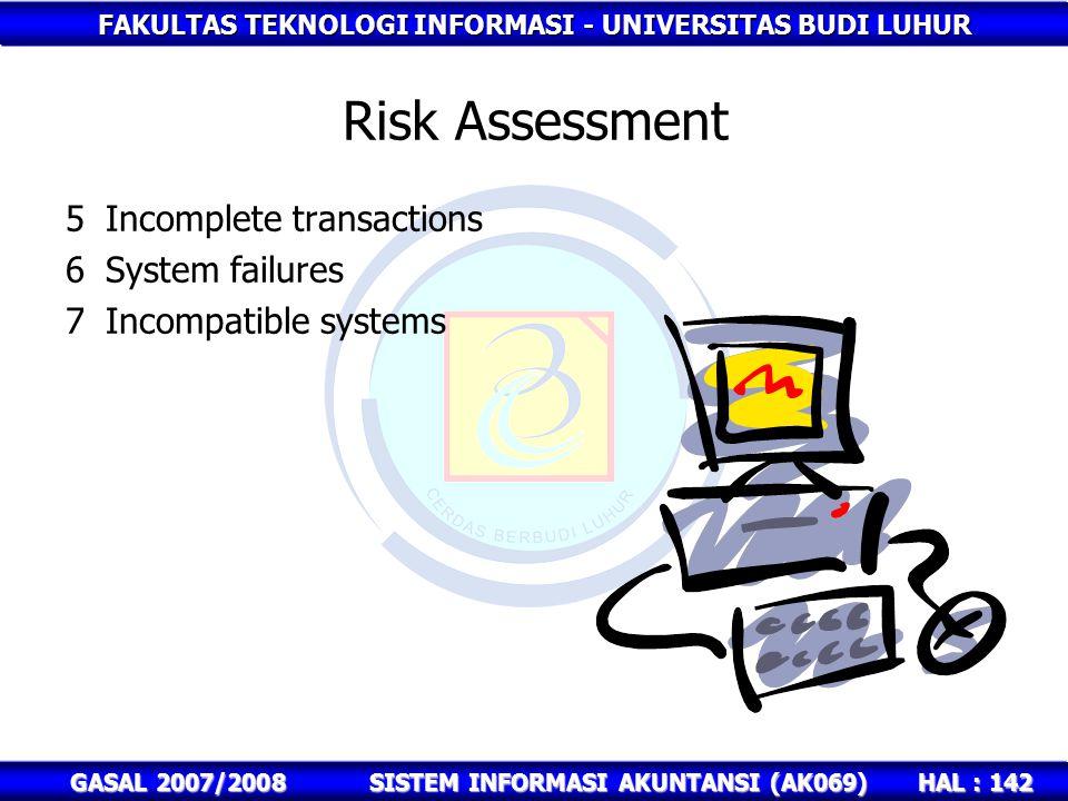 FAKULTAS TEKNOLOGI INFORMASI - UNIVERSITAS BUDI LUHUR HAL : 142 GASAL 2007/2008SISTEM INFORMASI AKUNTANSI (AK069) Risk Assessment 5Incomplete transactions 6System failures 7Incompatible systems