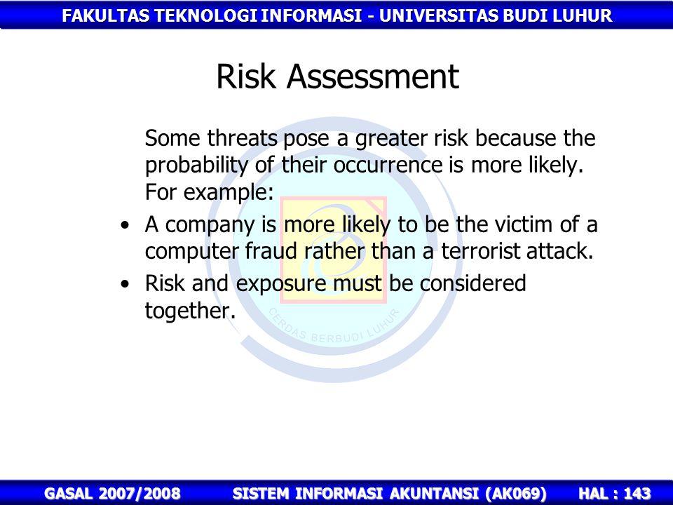 FAKULTAS TEKNOLOGI INFORMASI - UNIVERSITAS BUDI LUHUR HAL : 143 GASAL 2007/2008SISTEM INFORMASI AKUNTANSI (AK069) Risk Assessment Some threats pose a greater risk because the probability of their occurrence is more likely.