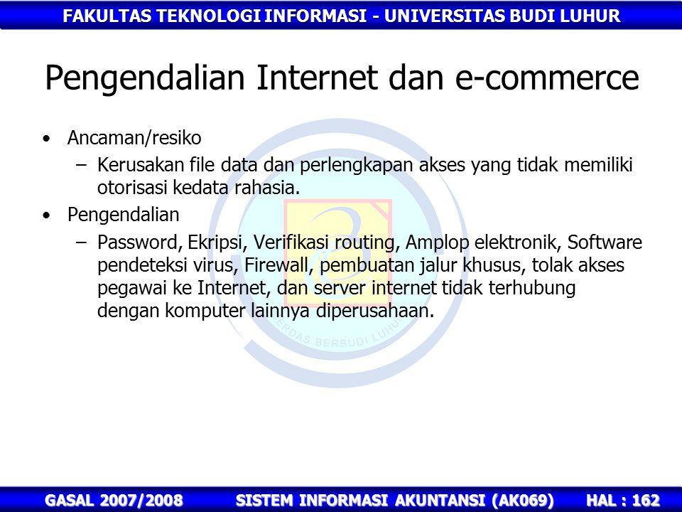 FAKULTAS TEKNOLOGI INFORMASI - UNIVERSITAS BUDI LUHUR HAL : 162 GASAL 2007/2008SISTEM INFORMASI AKUNTANSI (AK069) Pengendalian Internet dan e-commerce Ancaman/resiko –Kerusakan file data dan perlengkapan akses yang tidak memiliki otorisasi kedata rahasia.