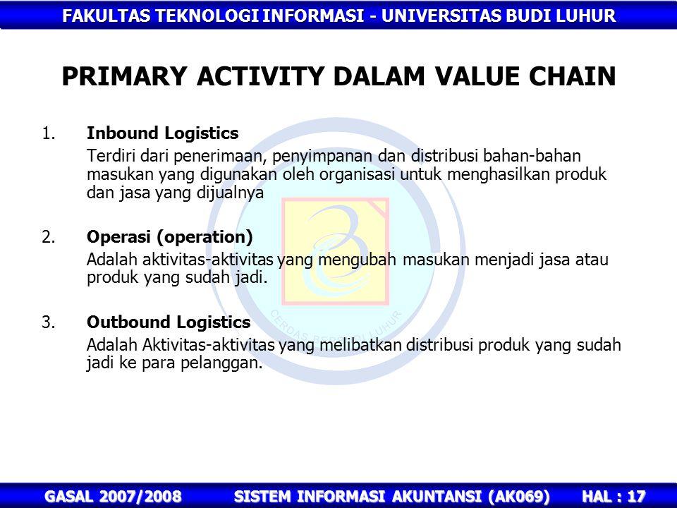 FAKULTAS TEKNOLOGI INFORMASI - UNIVERSITAS BUDI LUHUR HAL : 17 GASAL 2007/2008SISTEM INFORMASI AKUNTANSI (AK069) PRIMARY ACTIVITY DALAM VALUE CHAIN 1.Inbound Logistics Terdiri dari penerimaan, penyimpanan dan distribusi bahan-bahan masukan yang digunakan oleh organisasi untuk menghasilkan produk dan jasa yang dijualnya 2.