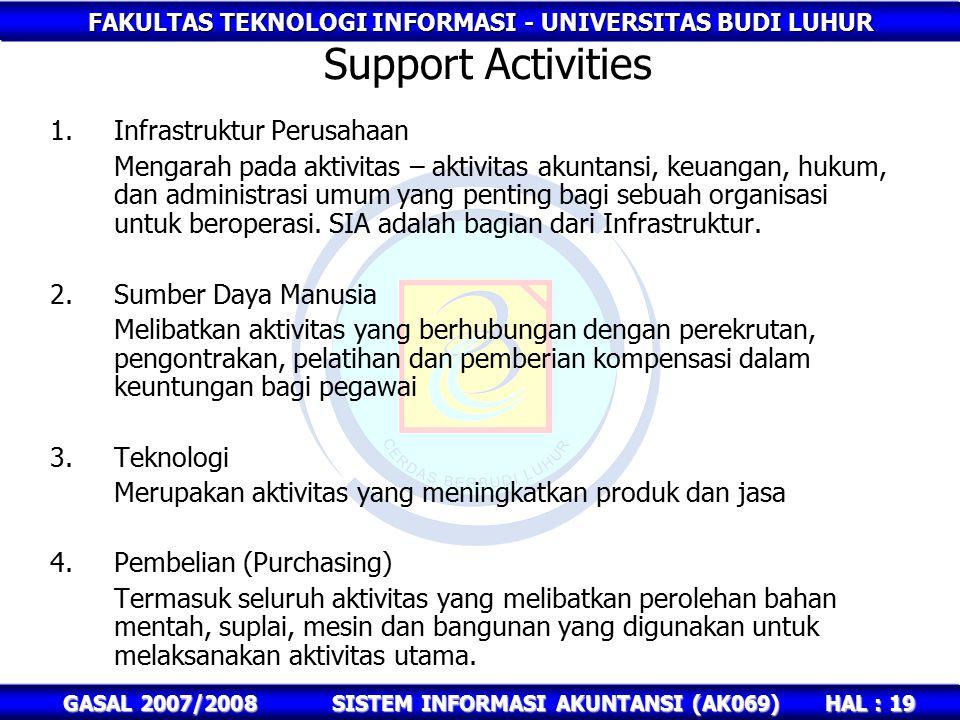 FAKULTAS TEKNOLOGI INFORMASI - UNIVERSITAS BUDI LUHUR HAL : 19 GASAL 2007/2008SISTEM INFORMASI AKUNTANSI (AK069) Support Activities 1.