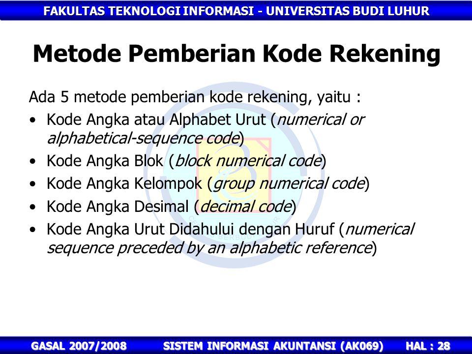 FAKULTAS TEKNOLOGI INFORMASI - UNIVERSITAS BUDI LUHUR HAL : 28 GASAL 2007/2008SISTEM INFORMASI AKUNTANSI (AK069) Metode Pemberian Kode Rekening Ada 5 metode pemberian kode rekening, yaitu : Kode Angka atau Alphabet Urut (numerical or alphabetical-sequence code) Kode Angka Blok (block numerical code) Kode Angka Kelompok (group numerical code) Kode Angka Desimal (decimal code) Kode Angka Urut Didahului dengan Huruf (numerical sequence preceded by an alphabetic reference)