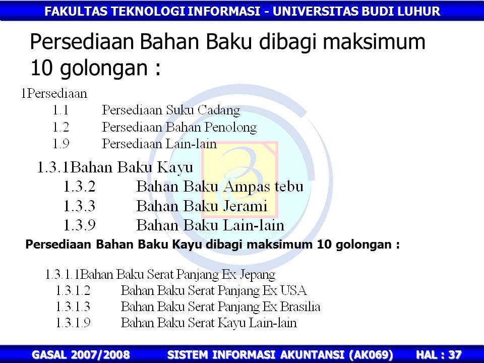 FAKULTAS TEKNOLOGI INFORMASI - UNIVERSITAS BUDI LUHUR HAL : 37 GASAL 2007/2008SISTEM INFORMASI AKUNTANSI (AK069) Persediaan Bahan Baku dibagi maksimum 10 golongan : Persediaan Bahan Baku Kayu dibagi maksimum 10 golongan :