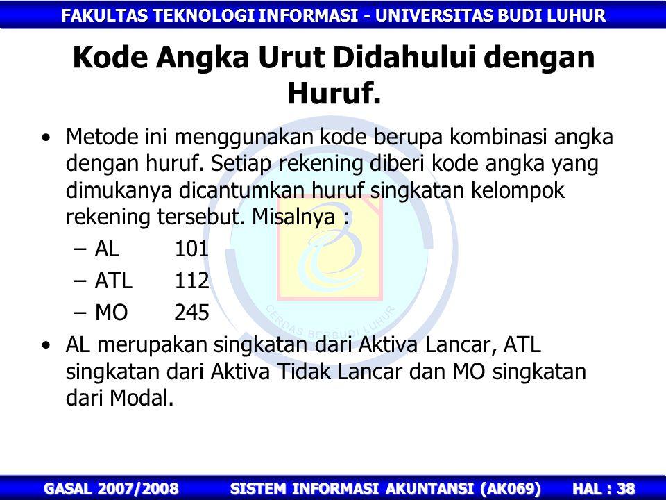 FAKULTAS TEKNOLOGI INFORMASI - UNIVERSITAS BUDI LUHUR HAL : 38 GASAL 2007/2008SISTEM INFORMASI AKUNTANSI (AK069) Kode Angka Urut Didahului dengan Huruf.