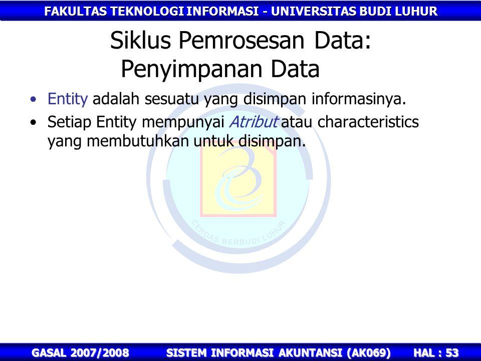 FAKULTAS TEKNOLOGI INFORMASI - UNIVERSITAS BUDI LUHUR HAL : 53 GASAL 2007/2008SISTEM INFORMASI AKUNTANSI (AK069) Siklus Pemrosesan Data: Penyimpanan Data Entity adalah sesuatu yang disimpan informasinya.