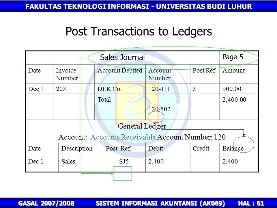FAKULTAS TEKNOLOGI INFORMASI - UNIVERSITAS BUDI LUHUR HAL : 61 GASAL 2007/2008SISTEM INFORMASI AKUNTANSI (AK069) Post Transactions to Ledgers Sales Journal Page 5 DateInvoice Number Account DebitedAccount Number Post Ref.Amount Dec 1203DLK Co.120-1113900.00 Total 120/502 2,400.00 General Ledger Account: Accounts Receivable Account Number: 120 DateDescriptionPost Ref.DebitCreditBalance Dec 1SalesSJ52,400