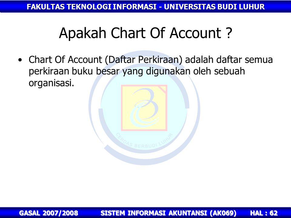 FAKULTAS TEKNOLOGI INFORMASI - UNIVERSITAS BUDI LUHUR HAL : 62 GASAL 2007/2008SISTEM INFORMASI AKUNTANSI (AK069) Apakah Chart Of Account .