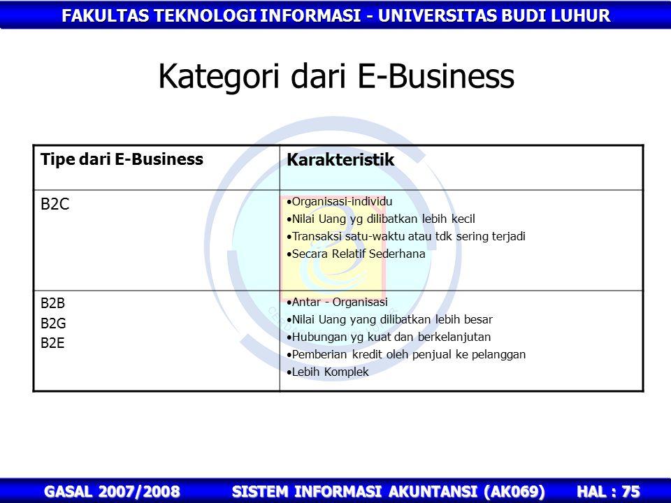 FAKULTAS TEKNOLOGI INFORMASI - UNIVERSITAS BUDI LUHUR HAL : 75 GASAL 2007/2008SISTEM INFORMASI AKUNTANSI (AK069) Kategori dari E-Business Tipe dari E-Business Karakteristik B2C Organisasi-individu Nilai Uang yg dilibatkan lebih kecil Transaksi satu-waktu atau tdk sering terjadi Secara Relatif Sederhana B2B B2G B2E Antar - Organisasi Nilai Uang yang dilibatkan lebih besar Hubungan yg kuat dan berkelanjutan Pemberian kredit oleh penjual ke pelanggan Lebih Komplek
