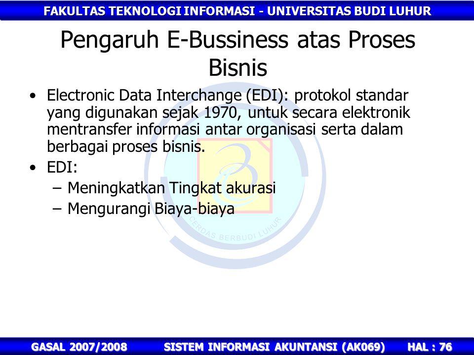 FAKULTAS TEKNOLOGI INFORMASI - UNIVERSITAS BUDI LUHUR HAL : 76 GASAL 2007/2008SISTEM INFORMASI AKUNTANSI (AK069) Pengaruh E-Bussiness atas Proses Bisnis Electronic Data Interchange (EDI): protokol standar yang digunakan sejak 1970, untuk secara elektronik mentransfer informasi antar organisasi serta dalam berbagai proses bisnis.